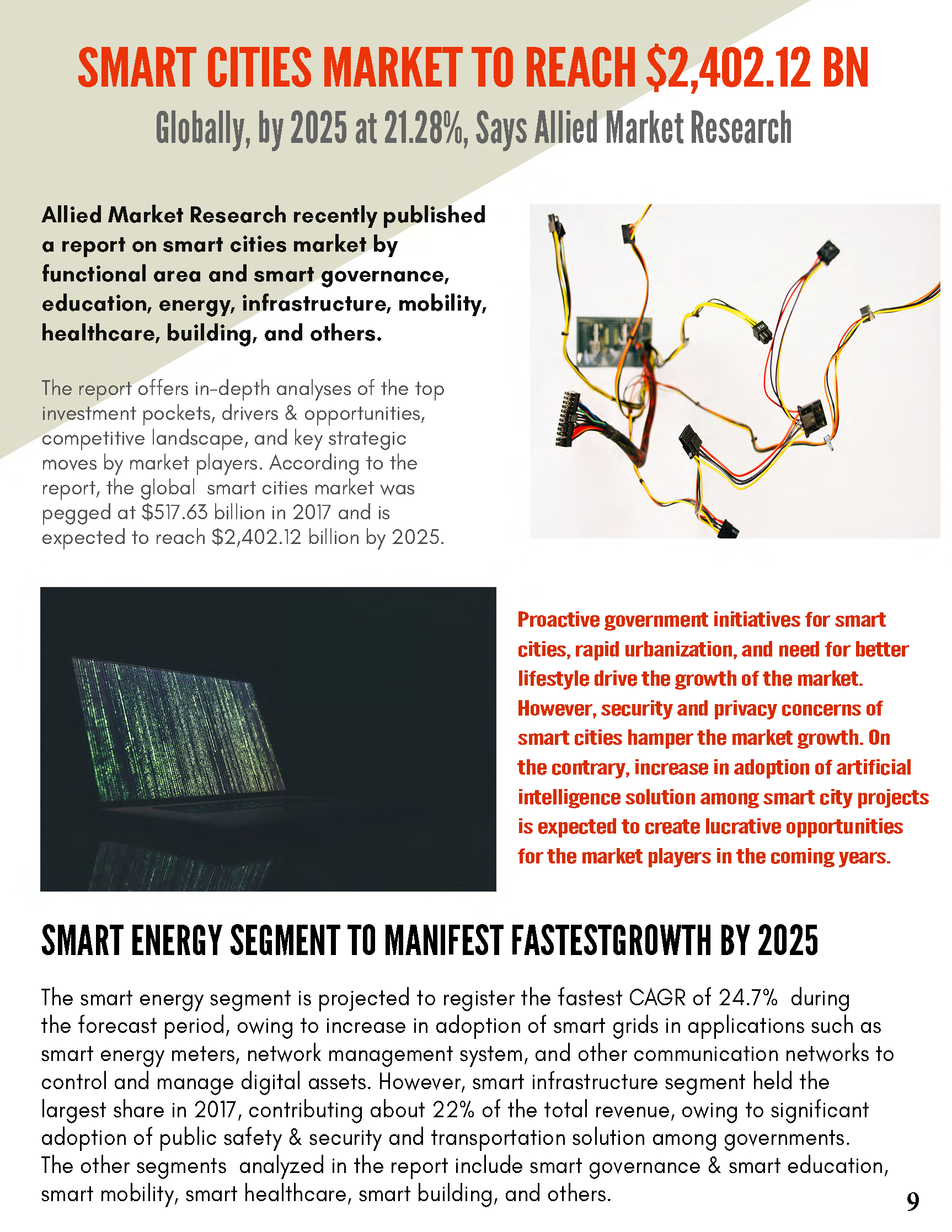 Smart City   ClearWorld LLC